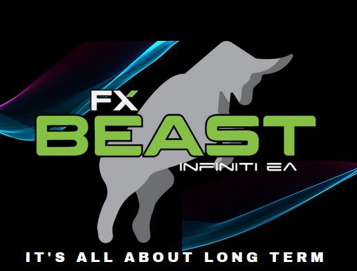 fx beast long term